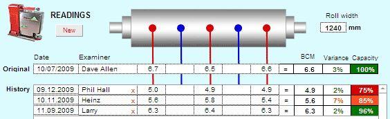 Gestionale Anilox Management System per il controllo degli anilox