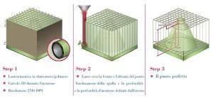 top-incisione-diretta-3D