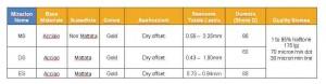 miraclon-dry-offset-chart